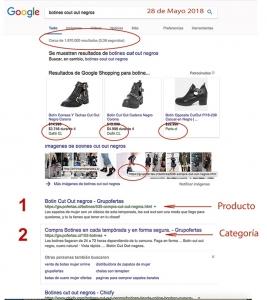 Posicionamiento de productos en Chile