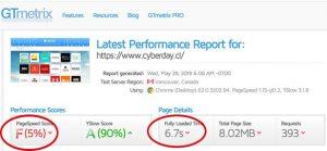 Cyberday evaluacion gtmetrix