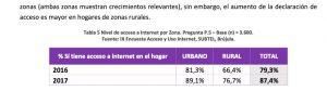 acceso de internet en Chile