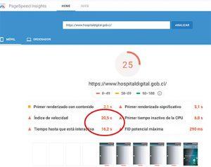 Metricas hospital digital