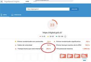 rendimiento web digital.gob