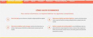 recomendacion e commerce