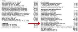 ofertas de cabernet sauvignon en Chile