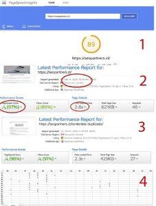 metricas de posicionamiento web