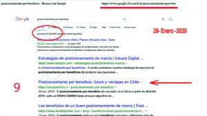 Posicionamiento web orgánico en Chile